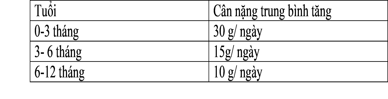 khoasosinh