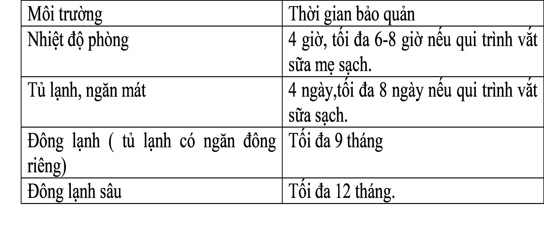 khoasosinh2