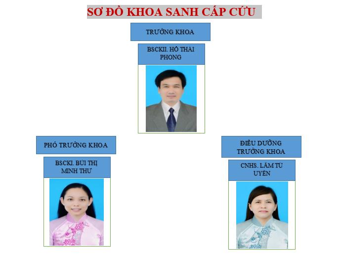 SDTC-SANHCC
